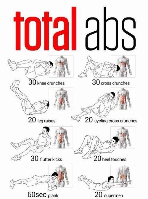 Total abs Workout!