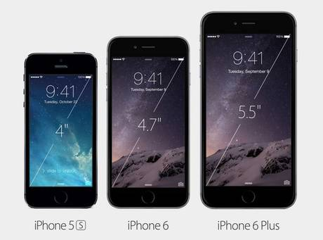 iPhone 6 and iPhone 6 Plus: Specs, Price, Features, and everything else you need to know