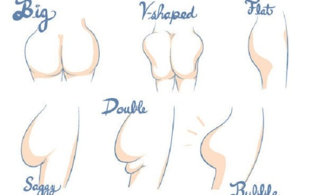 Your Butt Defines Your Personality, New Study Finds