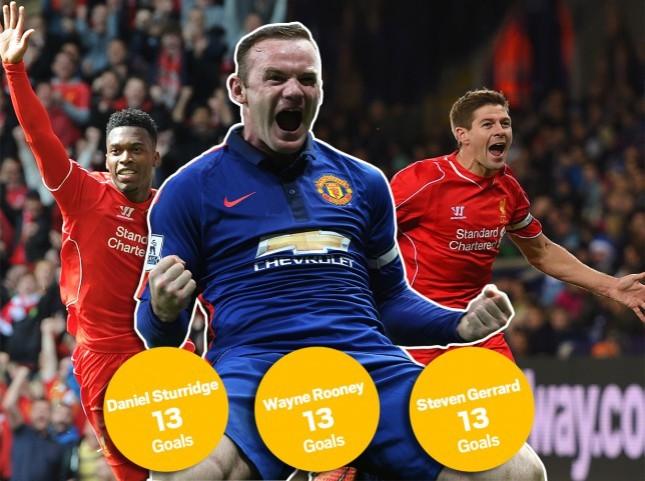 13 goal graphic