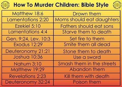How to Murder Children: Bible Style